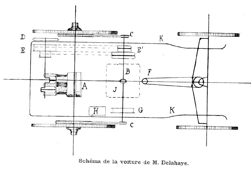 La-Locomotion-Automobile_2