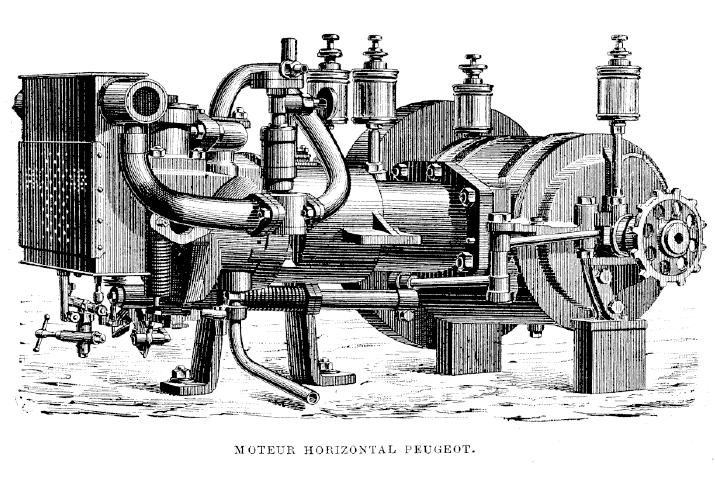 Motor-La-Locomotion-Automobile